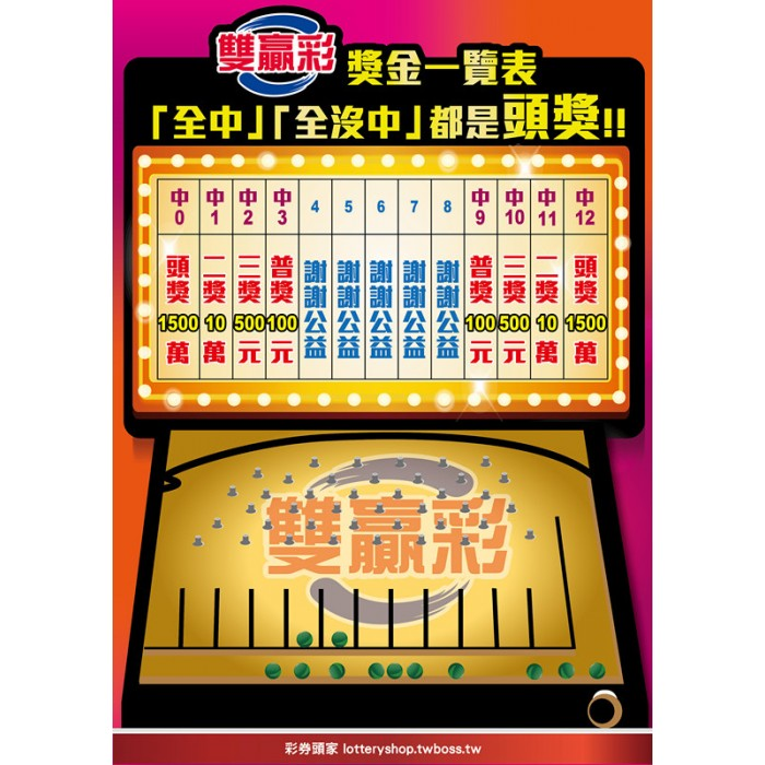 A4海報-B24407 /雙贏彩獎金表
